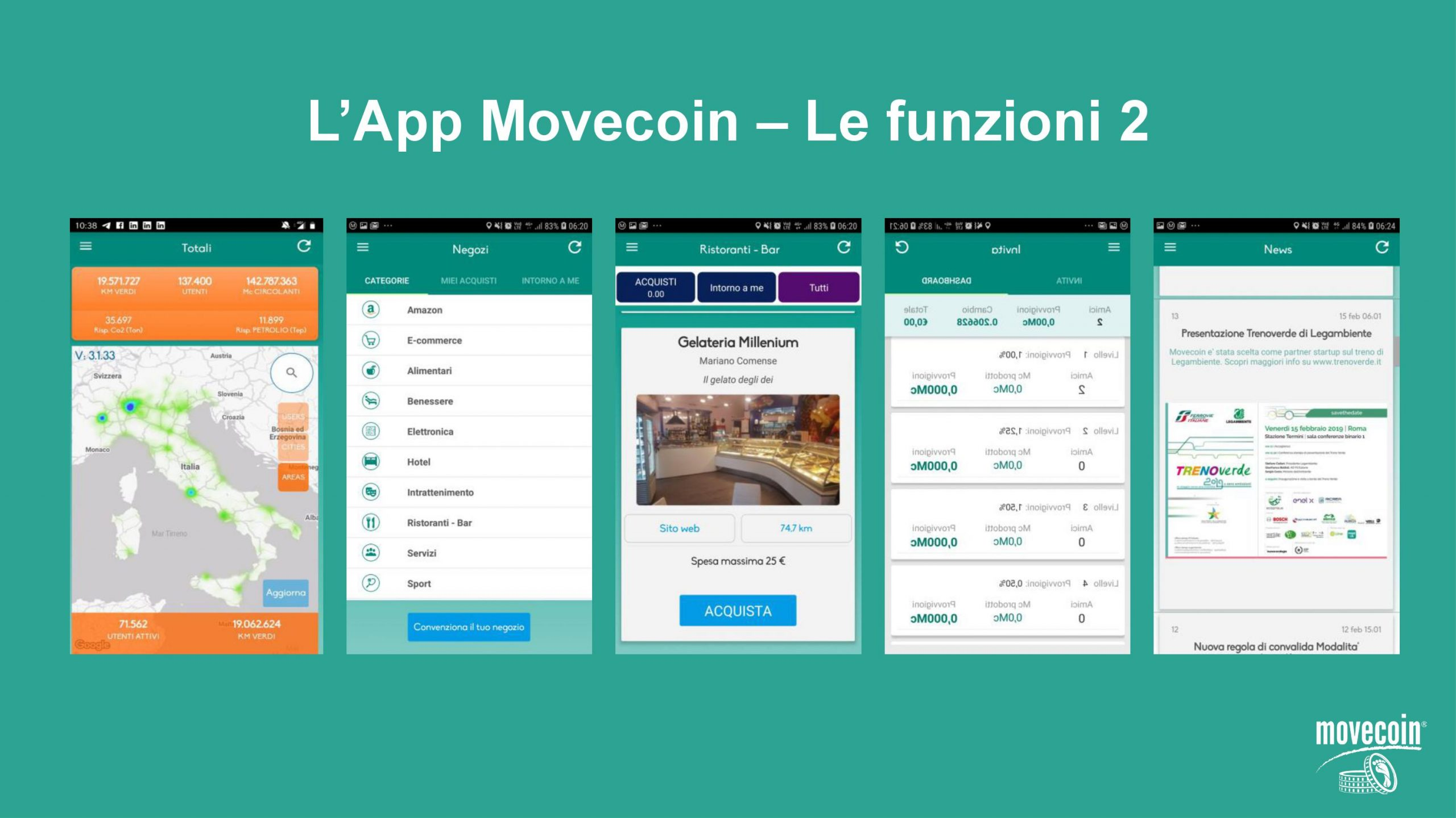 Il Move: come funziona l'app 2