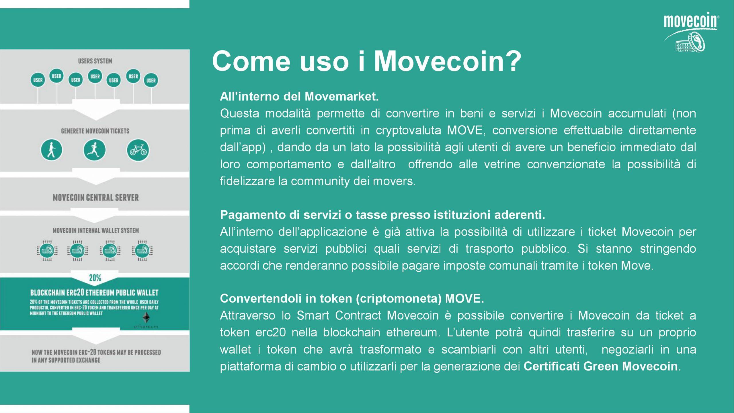 Il Move: come uso i Movecoin
